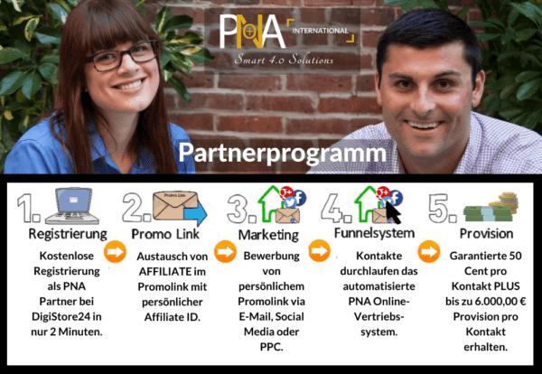 Partnerprogramm von André Hunziker PNA International