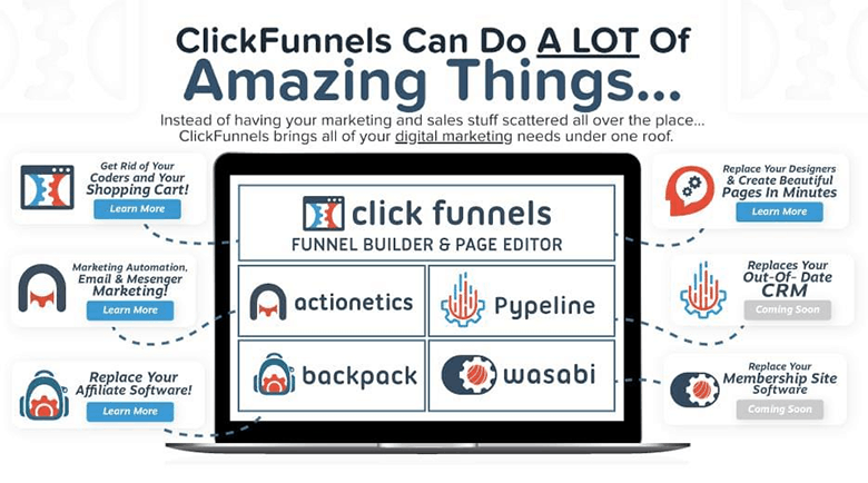 clickfunnels features and functionality