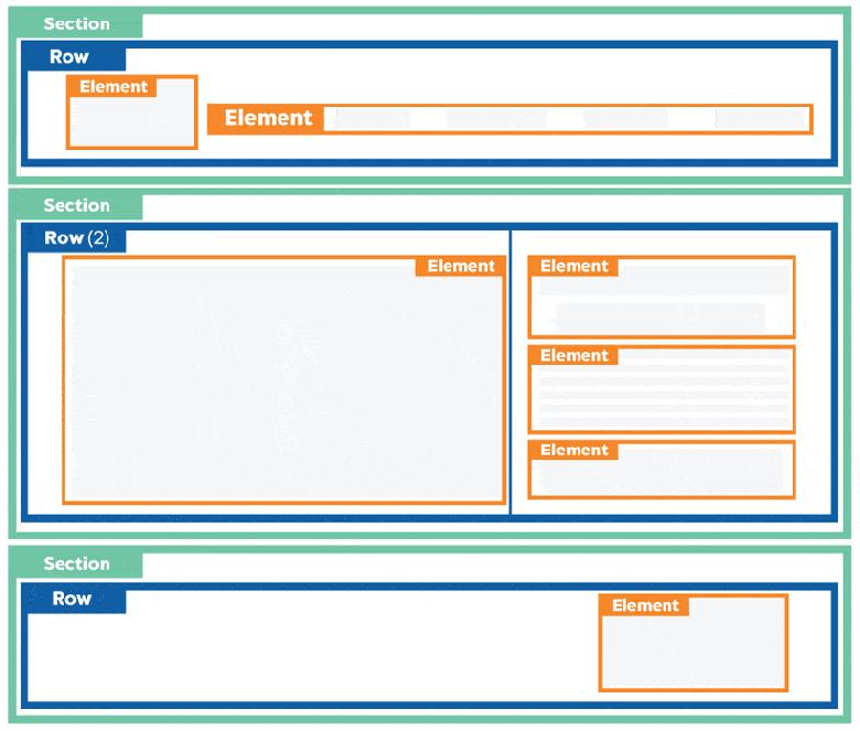 convertkit blank template