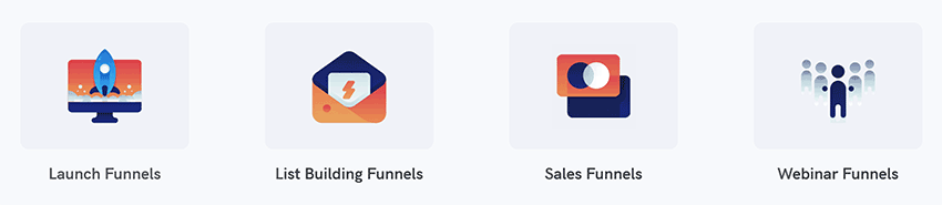 optimizepress sales funnel