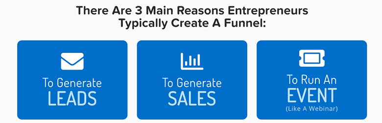 why create a sales funnel